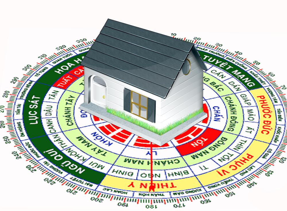 Các tiêu chí đánh giá phong thuỷ của ngôi nhà